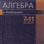 Нелін Є. П.  Алгебра в таблицях : Навчальний посібник для учнів 7—11-х класів  ОНЛАЙН