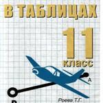 Роева Т.Г., Хроленко Н.Ф. Алгебра и начала анализа в таблицах 11 класс  ОНЛАЙН