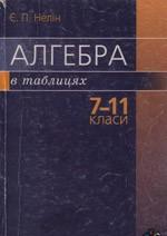 Nelin_Algebra_v_tab