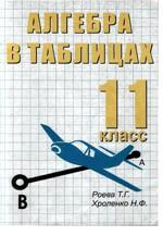 Roeva_Algebra_v_tabl_11_kl_tit