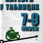 Роєва Т.Г., Синельник Л.Я. Алгебра у таблицях 7-9 класи