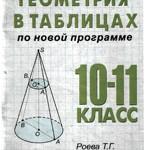 Роева Т.Г., Хроленко Н.Ф. Геометрия в таблицах. 10-11 классы ОНЛАЙН
