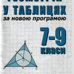 Роєва Т.Г., Синельник Л.Я., Кононенко С.А. Геометрія у таблицях. 7-9 класи