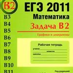 Посицельская М.А., Посицельский С.Е. ЕГЭ 2011. Математика. Задача B2. Рабочая тетрадь