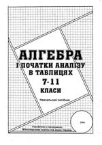Chekova_Algebra_7_10