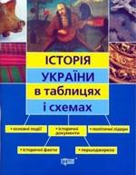 Istoriya_Ukr_tabl