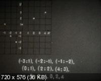 Funkcija i grafiki-1