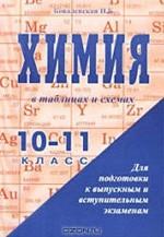 Kovalevskaja_Himija_tablicah_shemah_10-11kl_2007